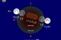 10月8日月全食,紅月流星齊現身