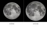 今年最大的滿月,在12月3日
