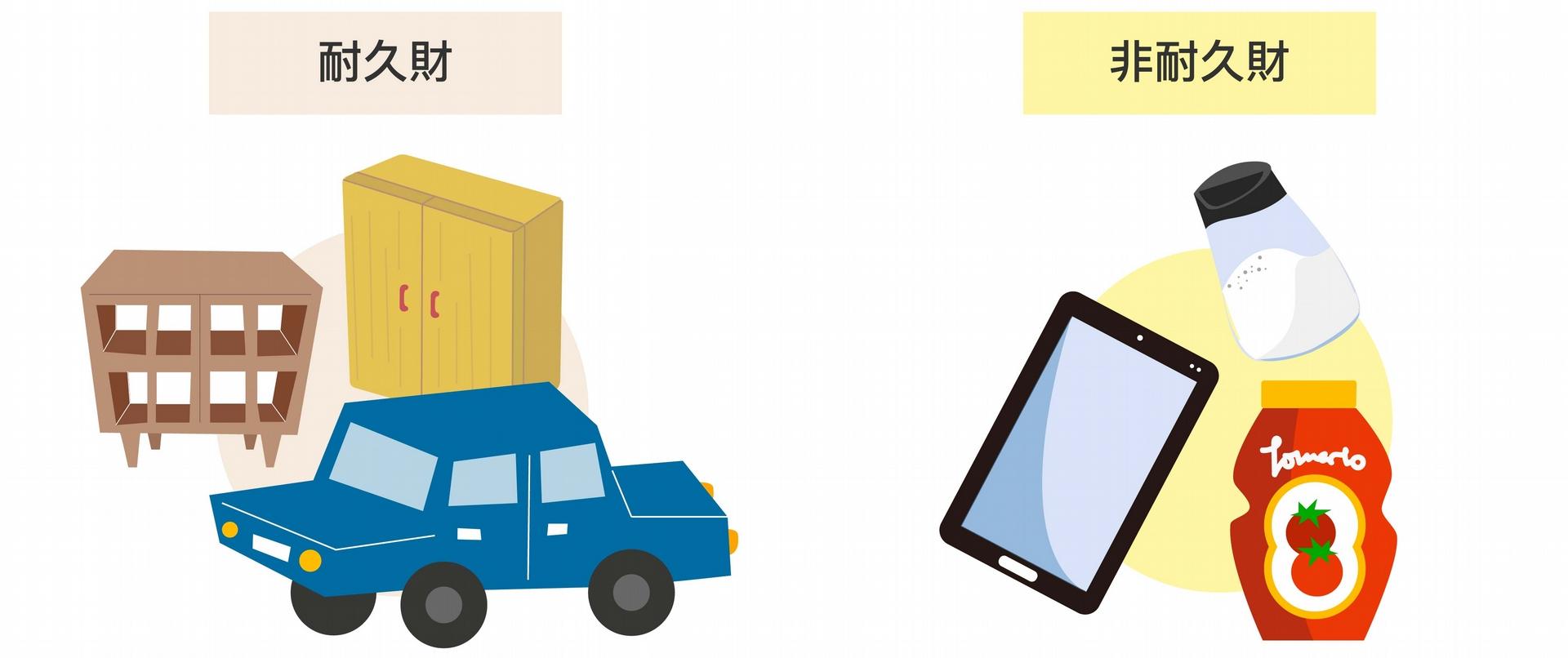經濟結構不斷改變,因此模型也需要不斷修正。例如,臺灣已從製造業轉向服務業,高科技產業比重持續擴增,運算時就需要區分:消費屬於服務(餐飲、旅遊)或商品類?若是商品,那屬於耐久財(汽車)或非耐久財(日用品)? 圖│研之有物