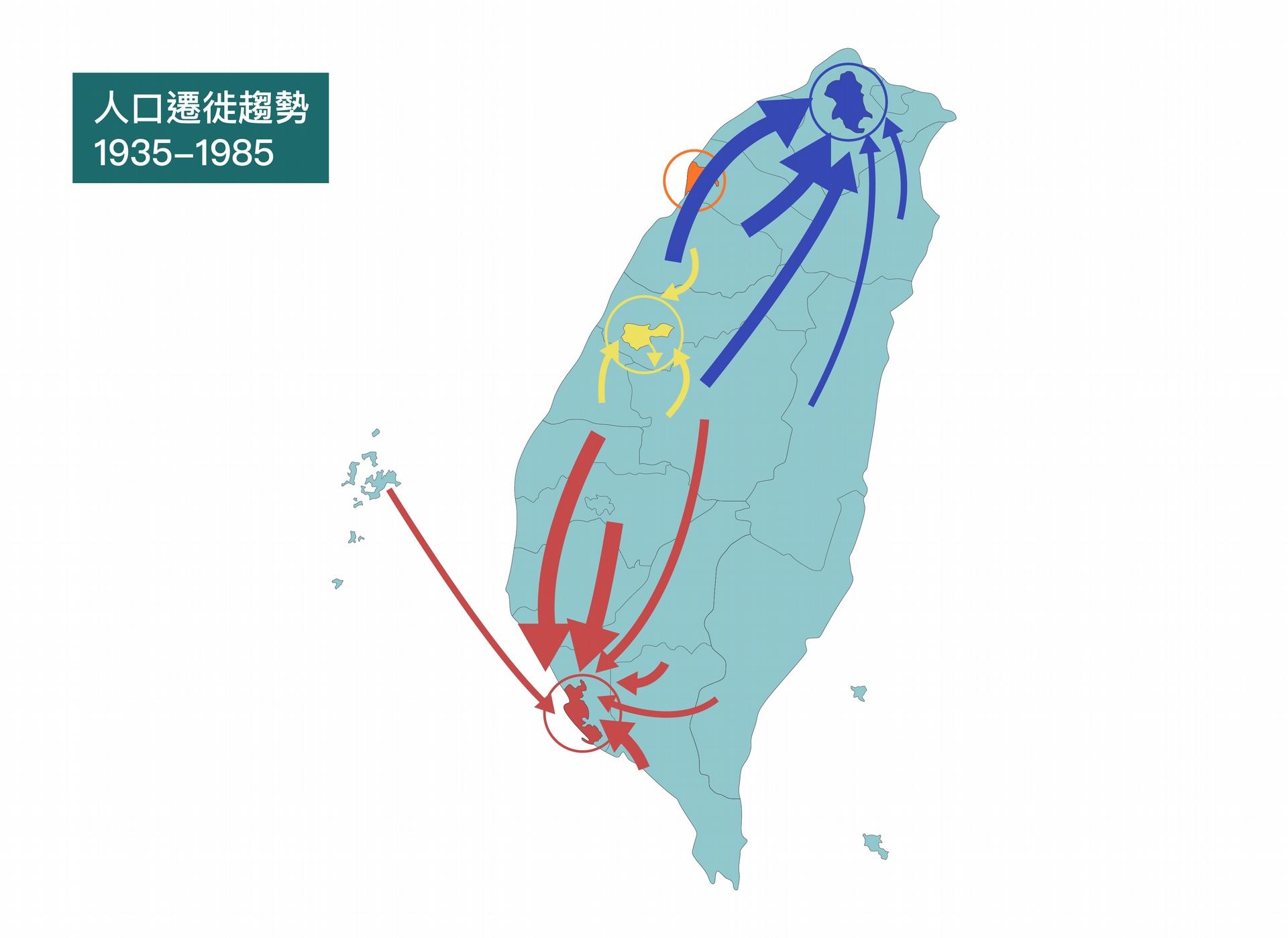 「人力運用擬-追蹤調查資料庫」分析結果顯示,1935-1985 年代,農村人口主要往臺北、高雄分流,尋找輕重工業的工作機會。 資料來源│林季平提供 圖說重製│張語辰