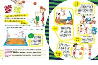 《圖解運動小百科》籃球