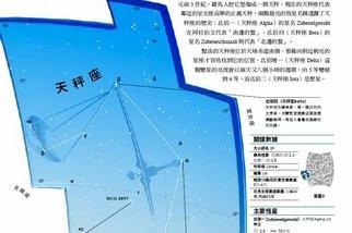《國家地理圖解恆星系》風象星座